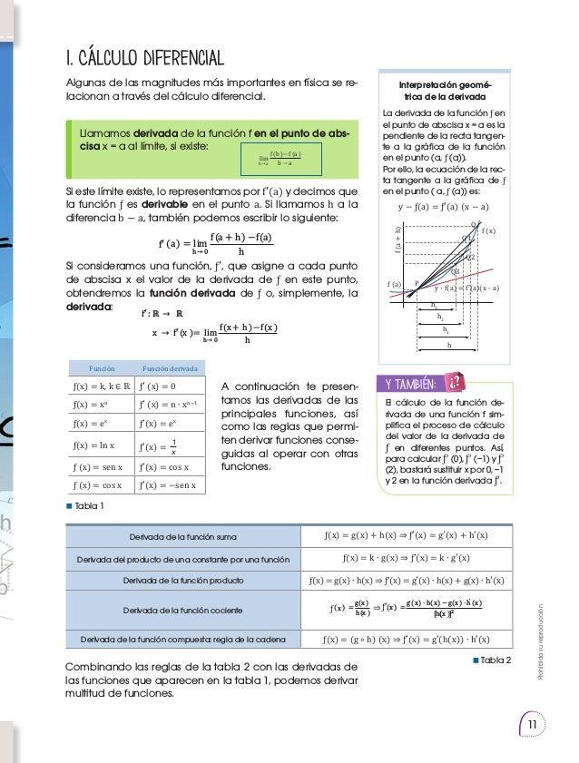 Prohibidasureproducción 11 1. Cálculo diferencial Algunas de las magnitudes más importantes en física se re- lacionan a tr...