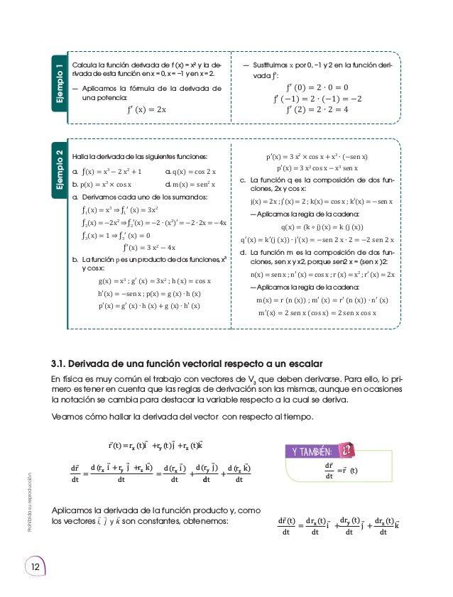 Prohibidasureproducción 12 Ejemplo1Ejemplo2 Calcula la función derivada de f (x) = x2 y la de- rivada de esta función en x...