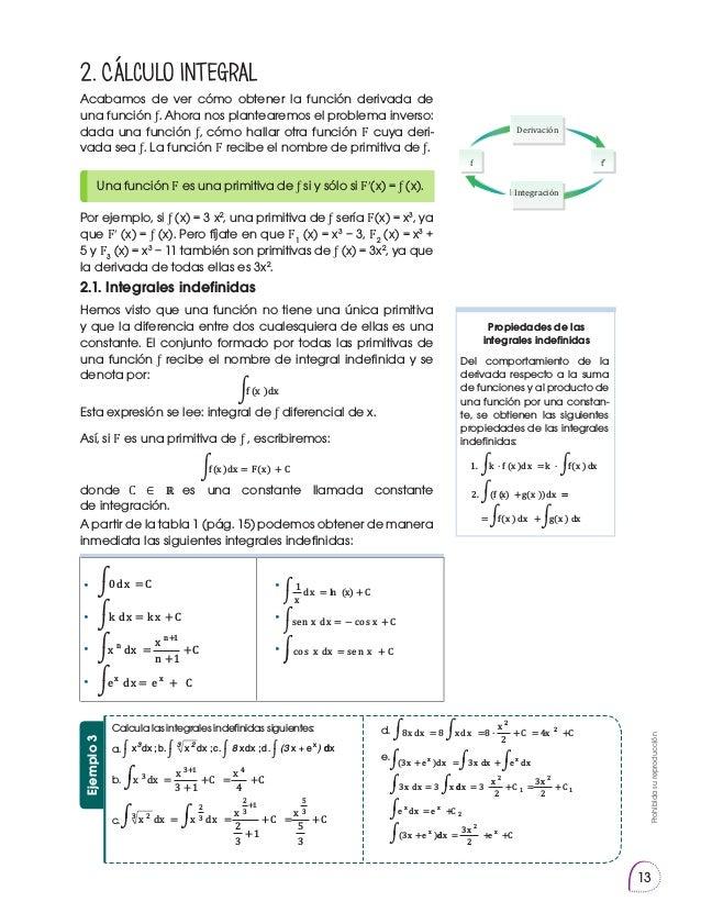 Prohibidasureproducción 13 Ejemplo3 Calcula las integrales indefinidas siguientes: a. d. e. b. c. 2. Cálculo integral Acab...