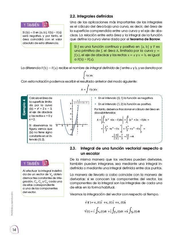 Prohibidasureproducción 14 2.2. Integrales definidas Una de las aplicaciones más importantes de las integrales es el cálcu...