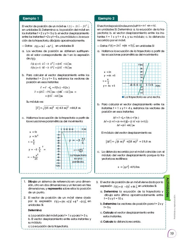 Prohibidasureproducción 19 El vector de posición de un móvil es    r t t t j,( ) 5 3 2 = −i en unidades SI. Determina: ...