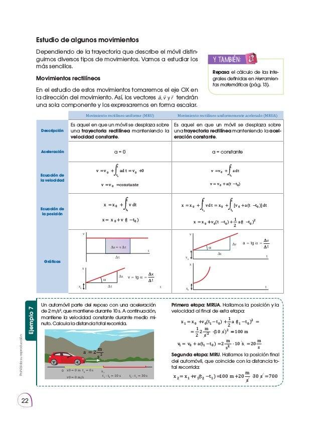 Prohibidasureproducción 22 Repasa el cálculo de las inte- grales definidas en Herramien- tas matemáticas (pág. 13). y tamb...