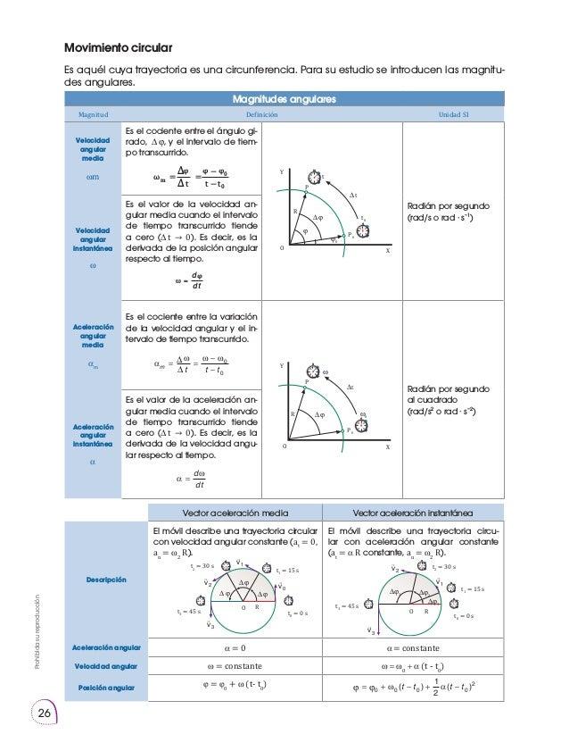 Prohibidasureproducción 26 Movimiento circular Es aquél cuya trayectoria es una circunferencia. Para su estudio se introdu...