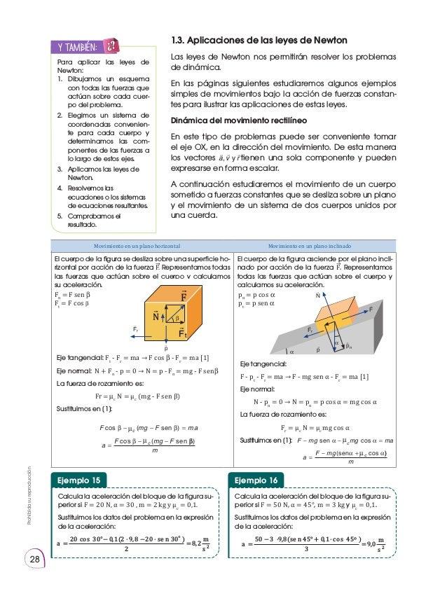 Prohibidasureproducción 28 α α  N F  Fr   pn p 1.3. Aplicaciones de las leyes de Newton Las leyes de Newton nos permi...