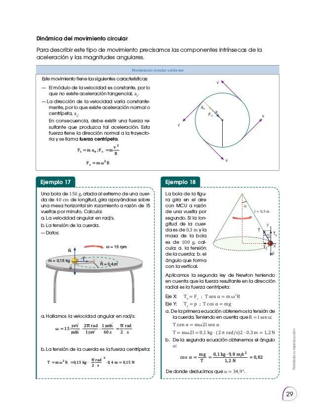 Prohibidasureproducción 29 Movimiento circular uniforme Este movimiento tiene las siguientes características: — El módulo...