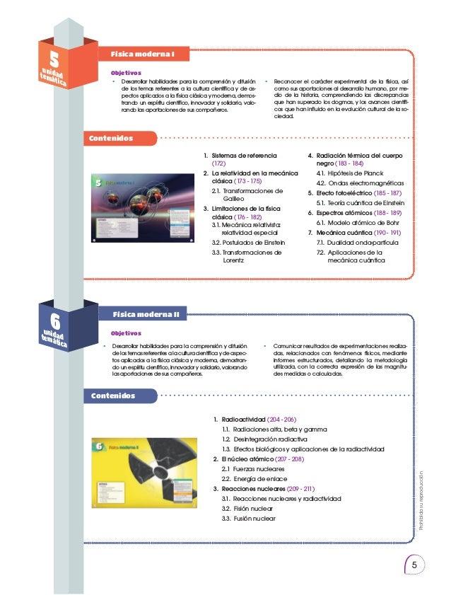 Prohibidasureproducción 5 Contenidos Contenidos Física moderna II Objetivos Objetivos Física moderna I 5unidadtemática 6un...