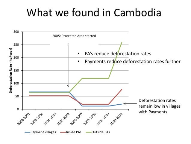 Protected areas and tourism in Cambodia, Ross Sinclair