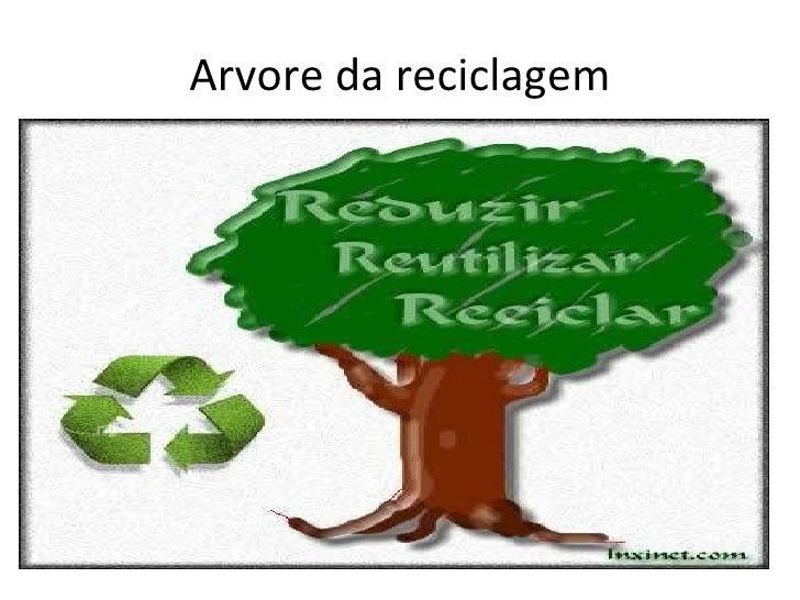 Arvore da reciclagem