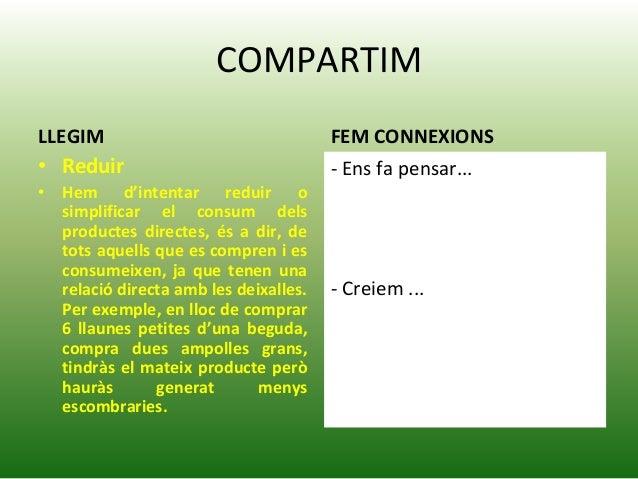 COMPARTIM LLEGIM • Reduir • Hem d'intentar reduir o simplificar el consum dels productes directes, és a dir, de tots aquel...