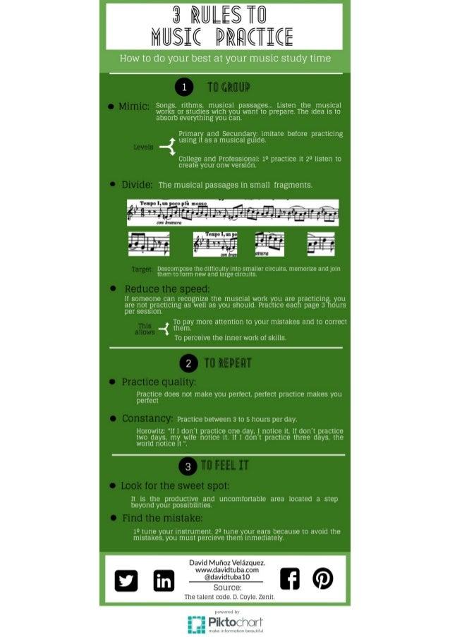 3 MILES TI] MIÜJSIC IPRÉICTICE  How to do your best at your music study time  1  Son s,  rithms',  musical passages. .. Li...