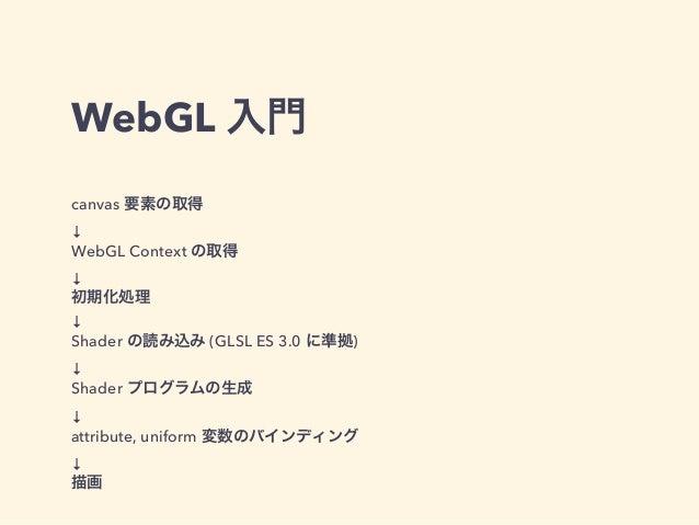 WebGL 入門 canvas 要素の取得 ↓ WebGL Context の取得 ↓ 初期化処理 ↓ Shader の読み込み (GLSL ES 3.0 に準拠) ↓ Shader プログラムの生成 ↓ attribute, uniform ...