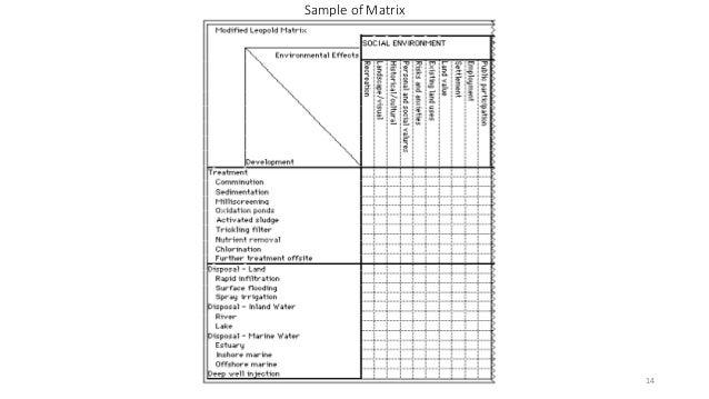 Sample of Matrix 14
