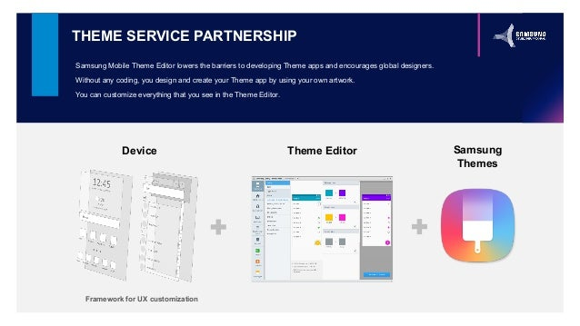 Samsung Themes Overview