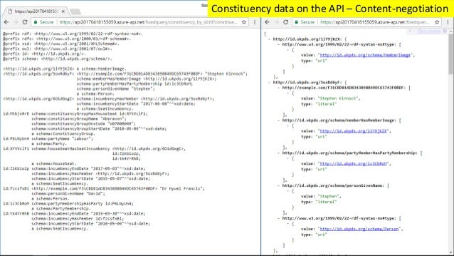Constituency data on the API – Content-negotiation