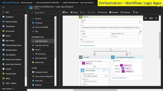 Orchestration – Workflow: Logic Apps