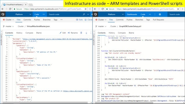 Infrastructure as code – ARM templates and PowerShell scripts