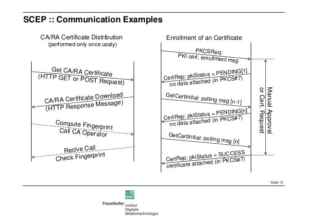 scep simple certificate enrollment protocol 1 openca