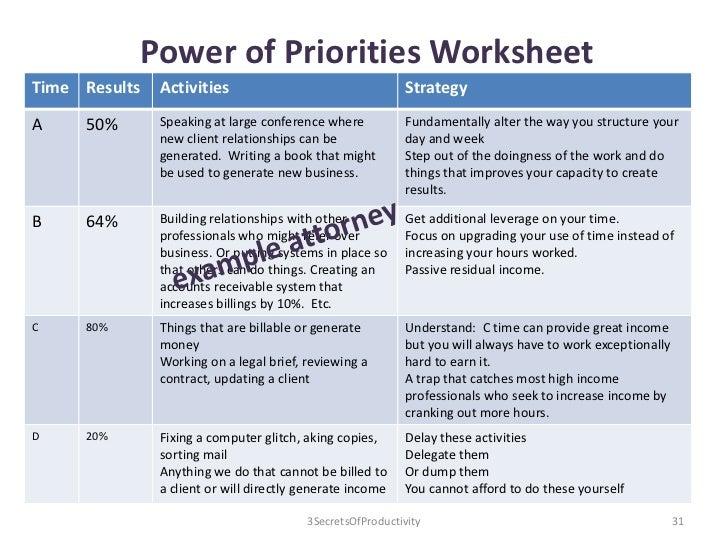 3 Secrets Of Productivity