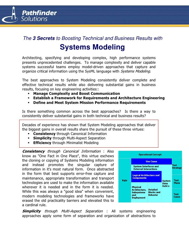 The 3 Secrets to Boosting Technical and Business Results with                       Systems ModelingArchitecting, specifyi...