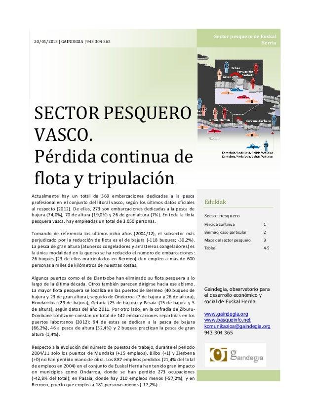 20/05/2013 | GAINDEGIA | 943 304 365SECTOR PESQUEROVASCO.Pérdida continua deflota y tripulaciónEdukiakSector pesqueroPérdi...