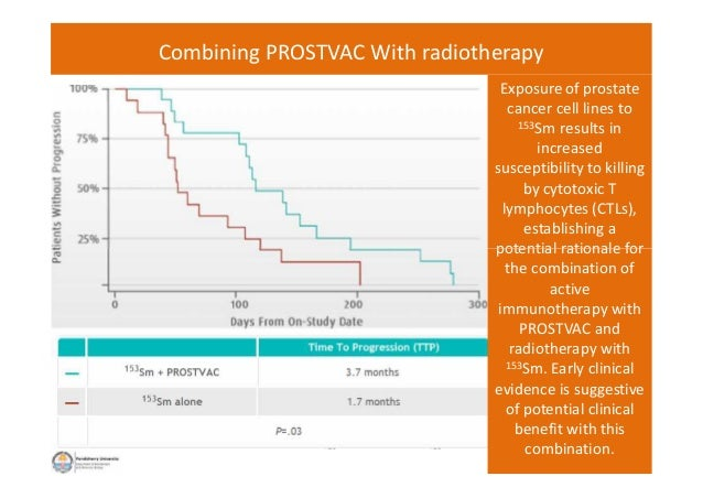 Combining PROSTVAC With radiotherapy Exposure of prostate cancer cell lines to 153Sm results in increased susceptibility t...
