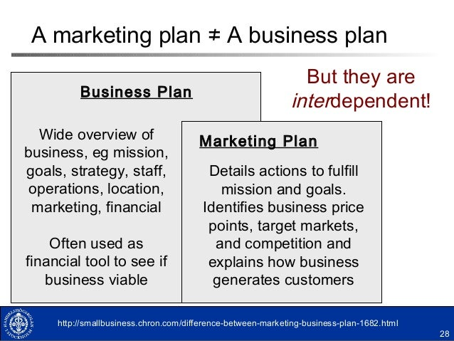 What is the Difference Between a Business Plan and a Strategic Plan?