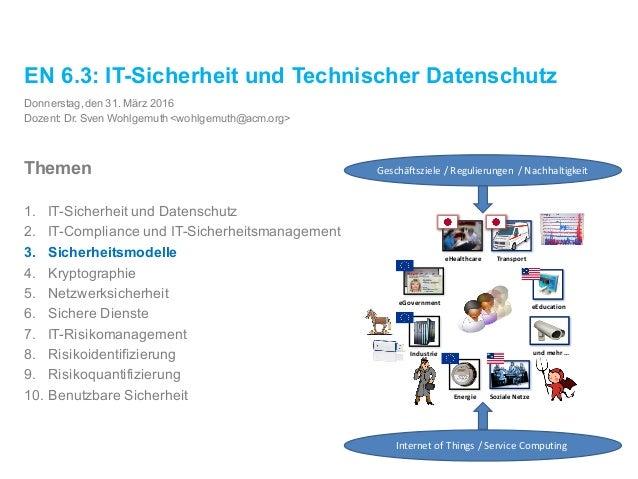 EN 6.3: IT-Sicherheit und Technischer Datenschutz Donnerstag,den 31. März 2016 Dozent: Dr. Sven Wohlgemuth <wohlgemuth@acm...
