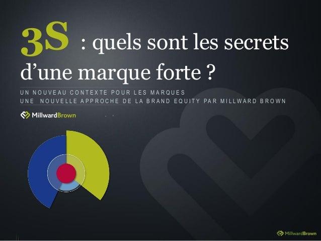 3S : quels sont les secretsd'une marque forte ?U N N O U V E A U C O N T E X T E P O U R L E S M A R Q U E SU N E N O U V ...