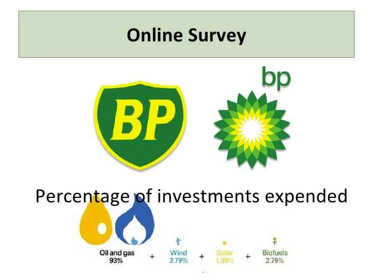 Online Survey Percentage of investments expended