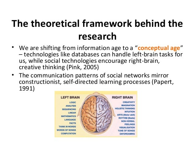 """The theoretical framework behind the  research  • We are shifting from information age to a """"conceptual age""""  – technologi..."""