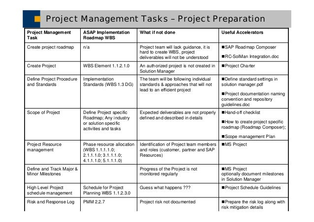 Sap solution manager track project issues in one place 16 sciox Choice Image