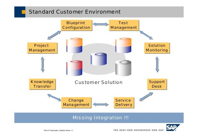 Sap solution manager sap solution manager platform for sap projects sap field services 2 malvernweather Image collections