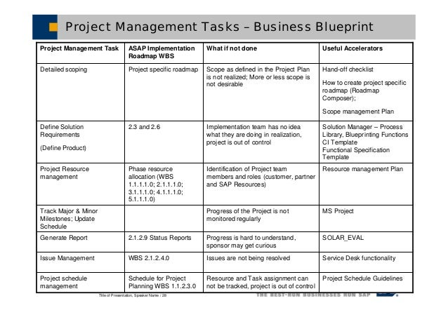 Sap solution manager 28 title of presentation speaker name 28 project management tasks business blueprint solution manager malvernweather Choice Image