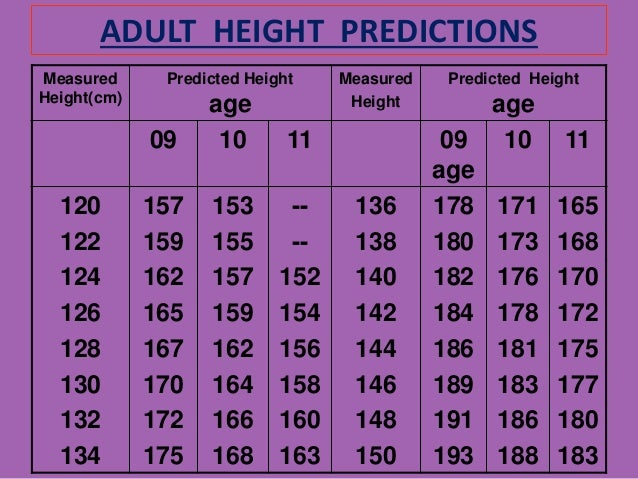 Thumbs xxx adult height predictor