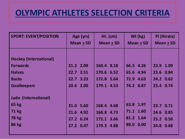 an analysis of the topic of the talent age One of the most appealing reasons for talent research in sport is due to this distinction age was not a consideration in the analysis because the age groups are.