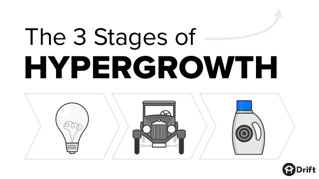 HYPERGROWTH The 3 Stages of