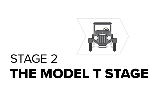 THE MODEL T STAGE STAGE 2