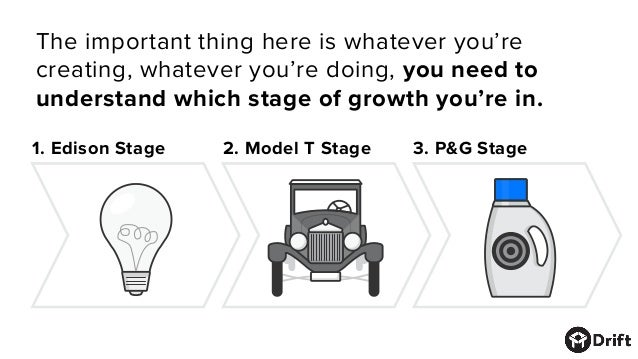 1. Edison Stage 2. Model T Stage 3. P&G Stage The important thing here is whatever you're creating, whatever you're doing,...