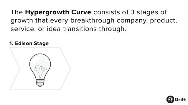 1. Edison Stage The Hypergrowth Curve consists of 3 stages of growth that every breakthrough company, product, service, or...