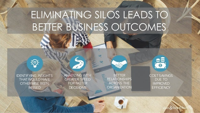 ELIMINATING SILOS LEADS TO BETTER BUSINESS OUTCOMES IDENTIFYING INSIGHTS THAT WOULD HAVE OTHERWISE BEEN MISSED ANALYZING W...