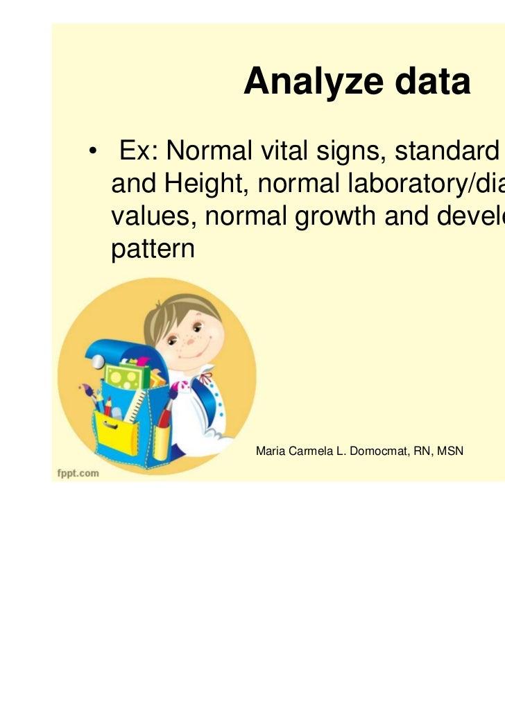gordons health assessment essay