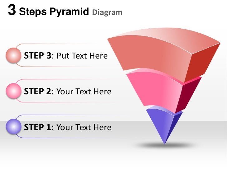 3 Steps Pyramid Diagram   STEP 3: Put Text Here   STEP 2: Your Text Here   STEP 1: Your Text Here