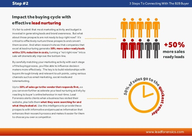 Lead Forensics Guide: 3 steps to connecting with the B2B buyer Slide 3