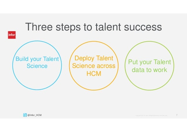 3 steps to enterprise talent success with Performance Profiles
