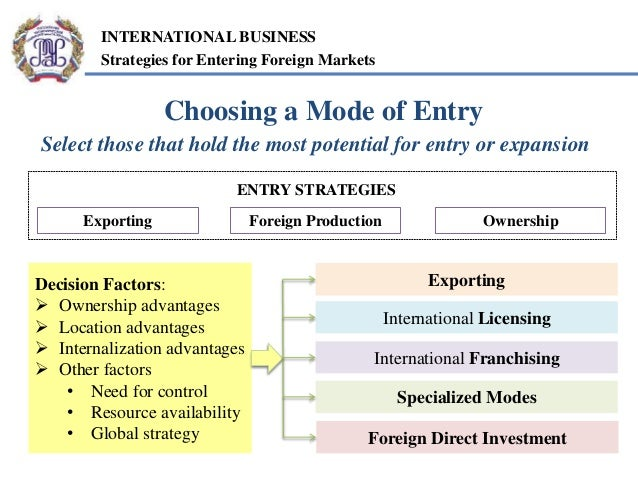 How to Enter Foreign Markets: A Strategy Overview