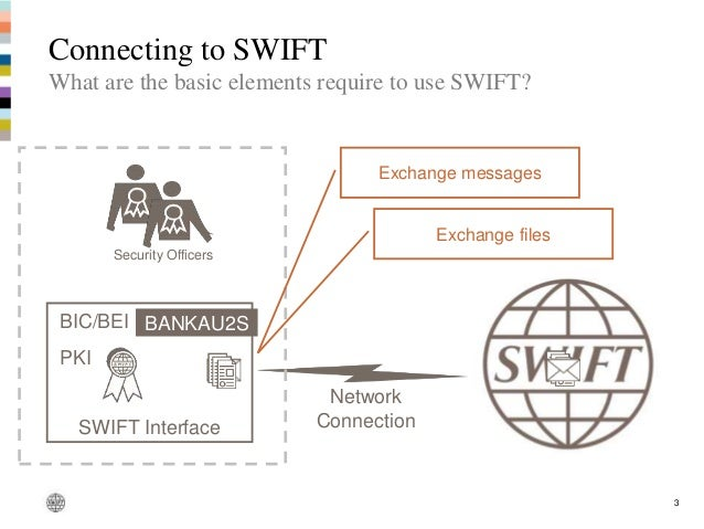 swift for corporates driving the shift from operational to strategic treasury focus with connectivity tools 3 638?cb=1410397929 swift for corporates driving the shift from operational to strategic