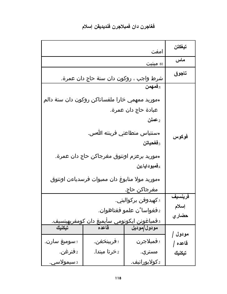 Rancangan Pengajaran Harian Tawaf Tingkatan 4