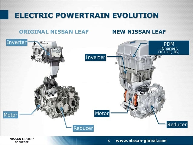 ... 5. ELECTRIC POWERTRAIN EVOLUTION ORIGINAL NISSAN LEAF ...