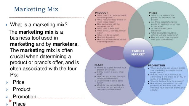 """marketing tools used by apple – five steps to implementation every business plan asking themselves """"how can i use these tools to accomplish my include words like apple."""