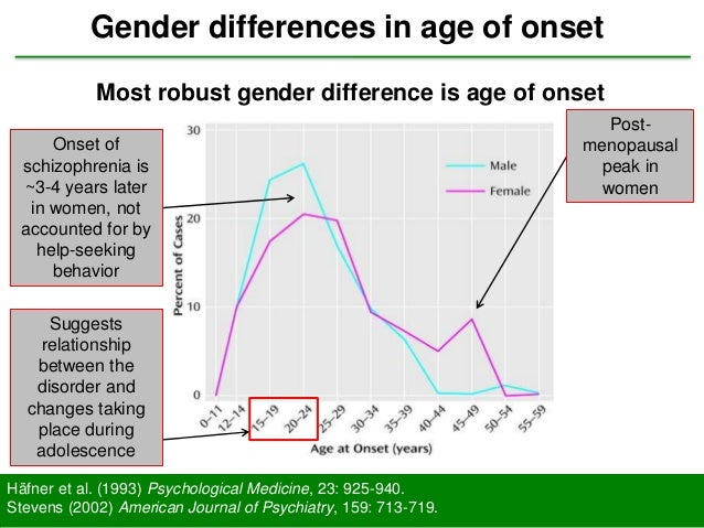 Gender differences in schizophrenia
